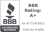 Business Financials, Inc. BBB Business Review